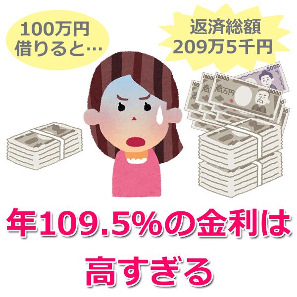 100万円を年109.5%の金利で借りる場合の利息