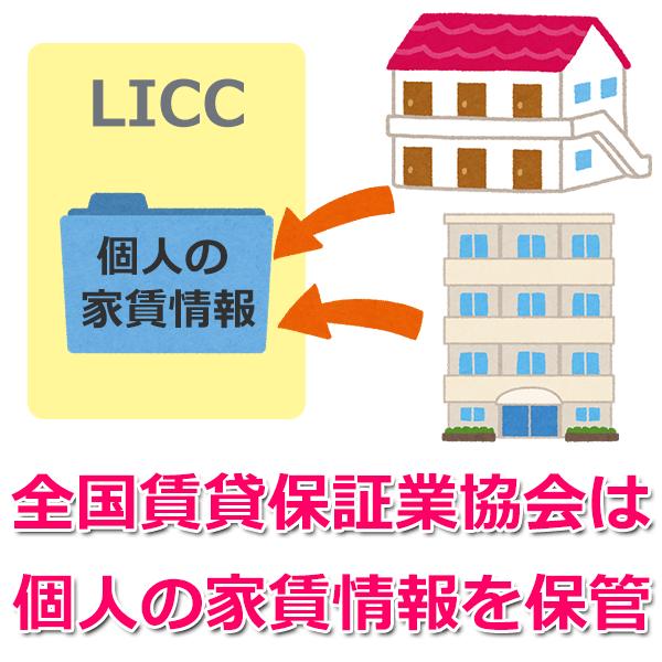 1.全国賃貸保証業協会(LICC)