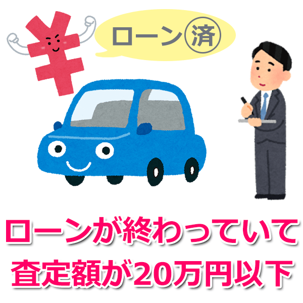 自己破産後に車を残す方法・条件