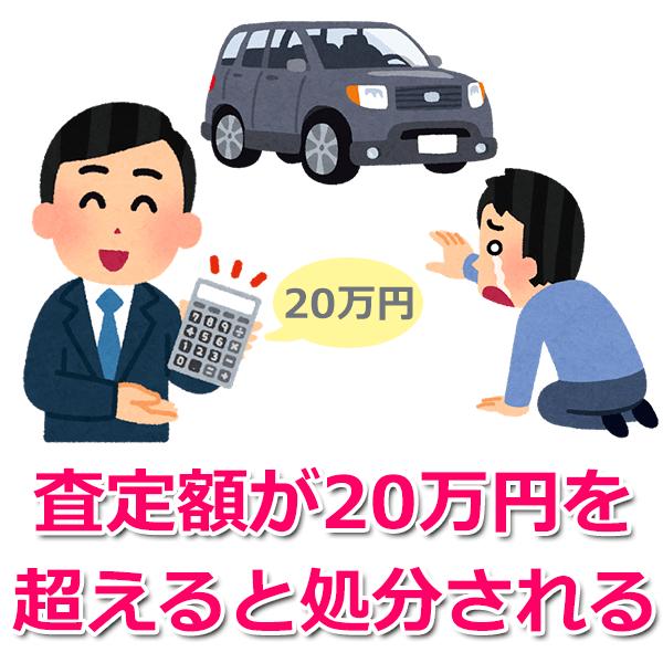 ローンが終わっていても車の査定額が20万円を超えると処分される