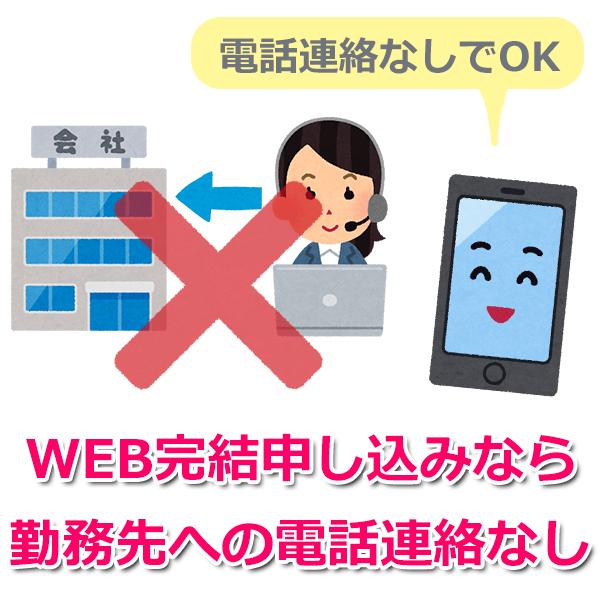 WEB完結申込なら会社への電話連絡なしで即日融資も可能