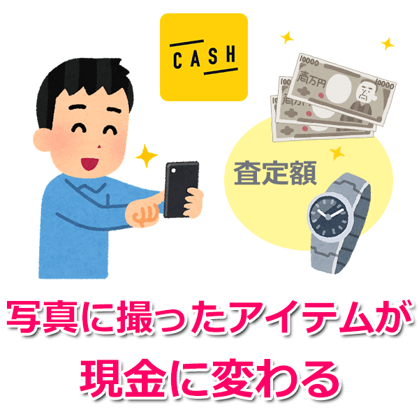 2.らくちん買取アプリ「CASH」