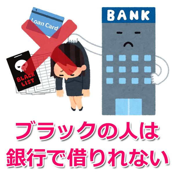 ブラックでも銀行融資?銀行カードローンで借り入れはできる?