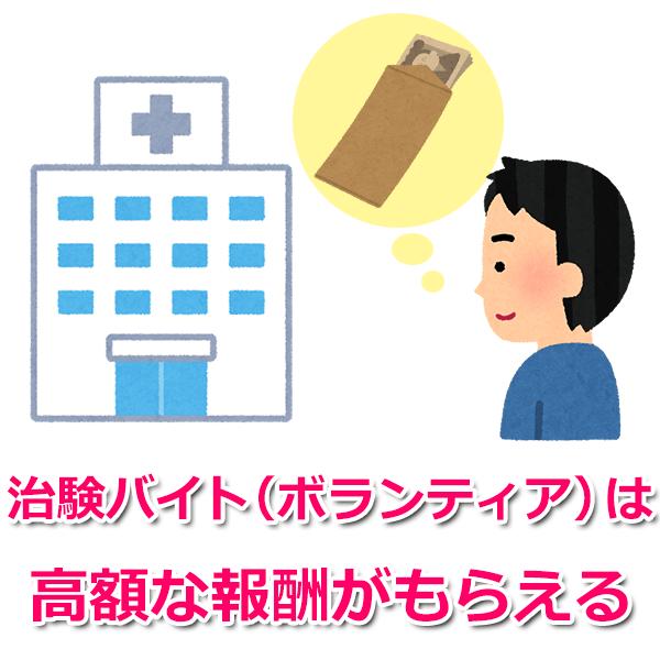 2.治験バイト(ボランティア)で稼ぐ!