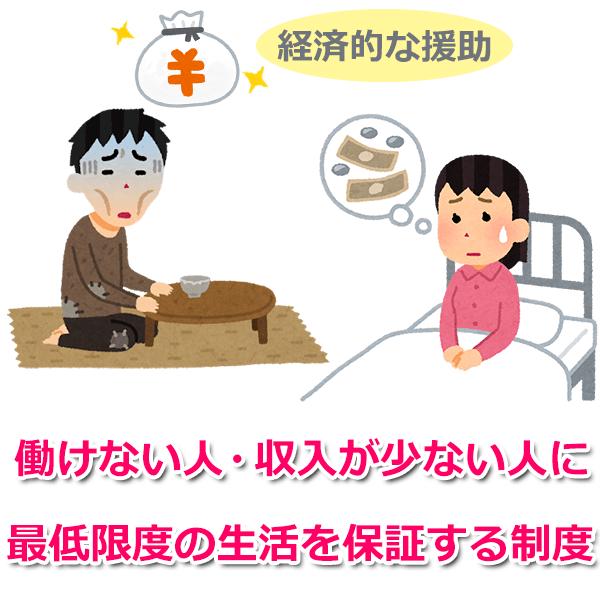 生活保護を受給できる人の条件4つ