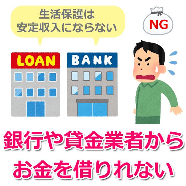 2.ローン・借金ができない