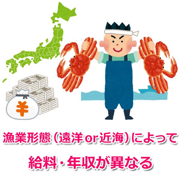 カニ漁船の給料・年収は1,000万円超え?